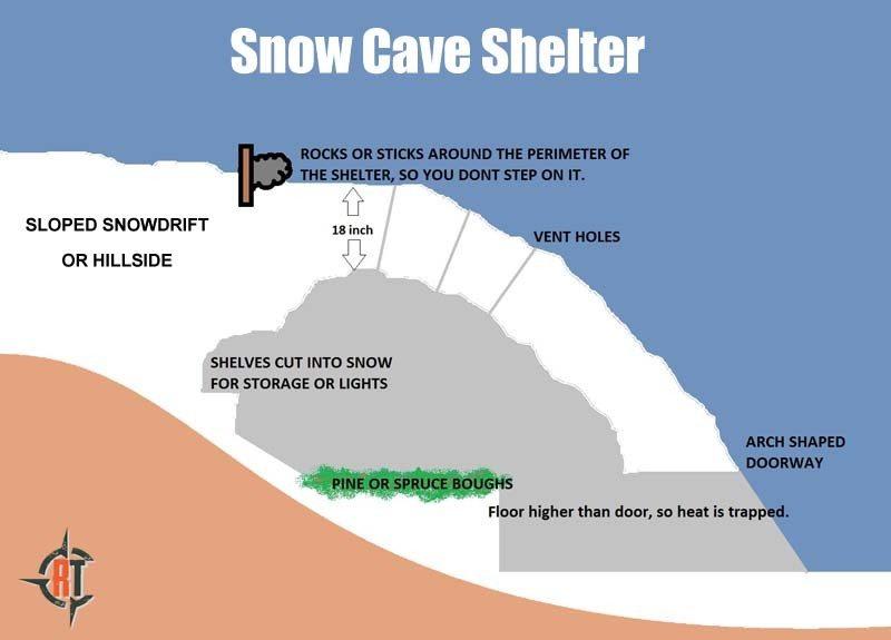 snowcave